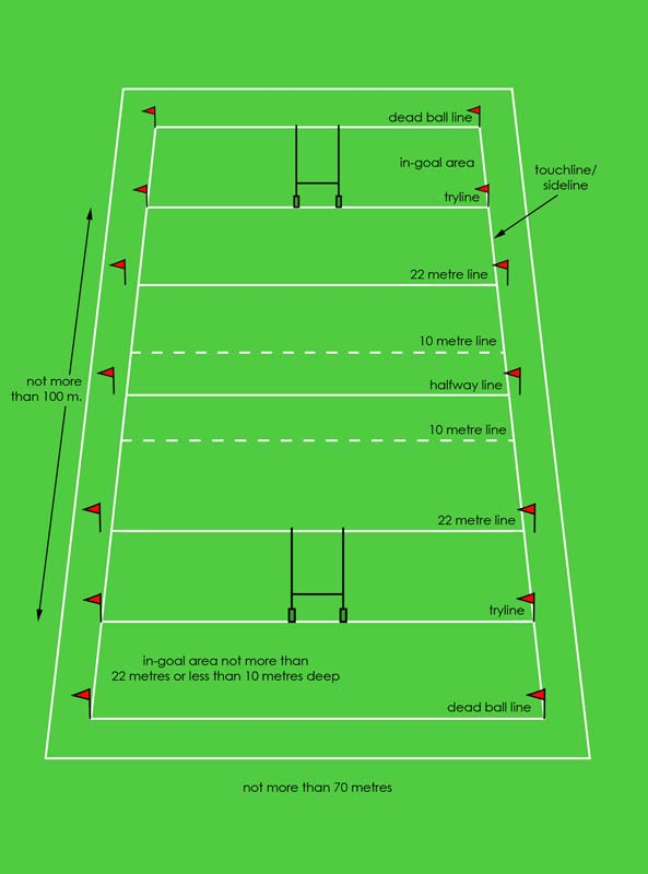Rugby Union pitch